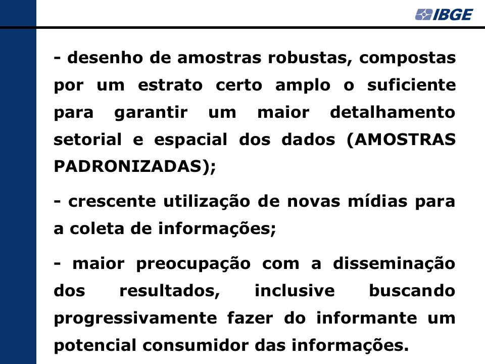 3 - PAIC - Resultados disponíveis em nível Brasil e Unidades da federação a partir de 2002: http://www.sidra.ibge.gov.br/bda/pesquisas/paic/default.asp