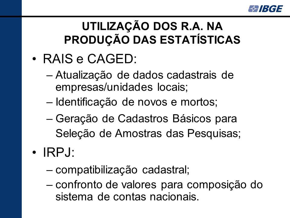 RAIS e CAGED: –Atualização de dados cadastrais de empresas/unidades locais; –Identificação de novos e mortos; –Geração de Cadastros Básicos para Seleç