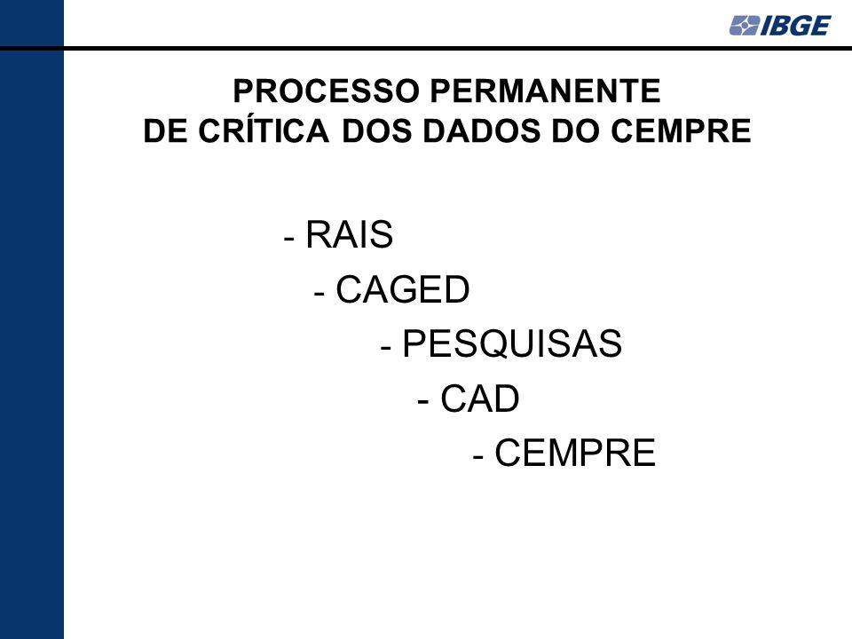 PROCESSO PERMANENTE DE CRÍTICA DOS DADOS DO CEMPRE - RAIS - CAGED - PESQUISAS - CAD - CEMPRE