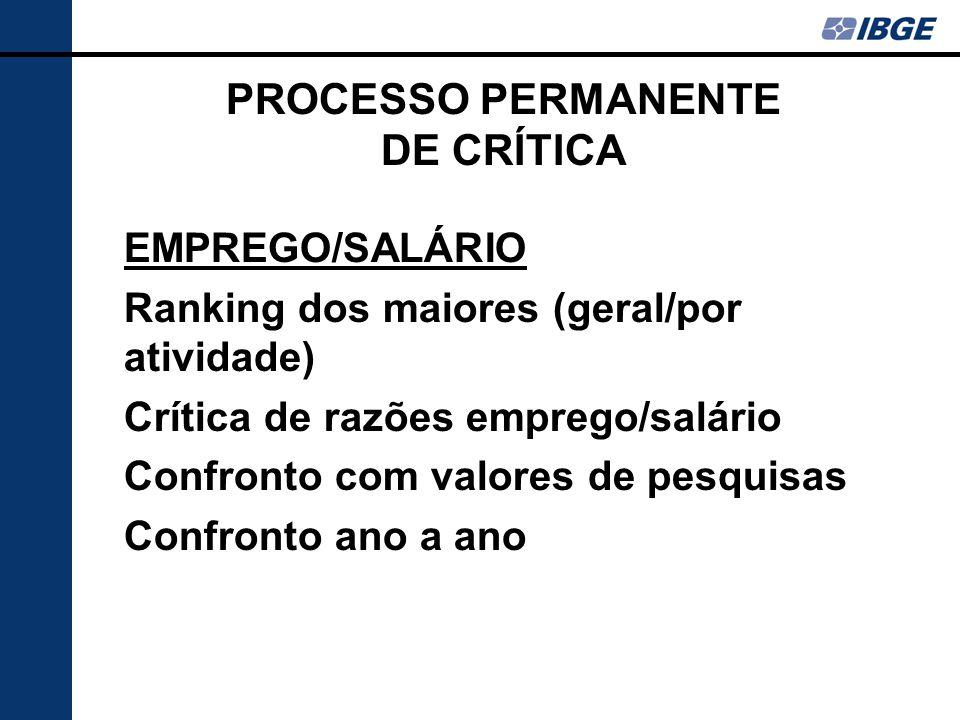 PROCESSO PERMANENTE DE CRÍTICA EMPREGO/SALÁRIO Ranking dos maiores (geral/por atividade) Crítica de razões emprego/salário Confronto com valores de pe