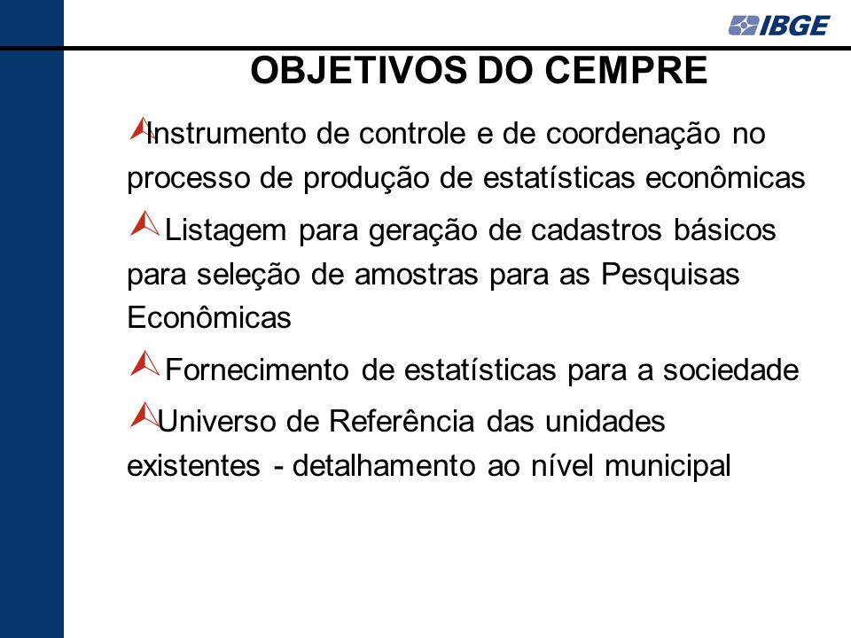 Ù Instrumento de controle e de coordenação no processo de produção de estatísticas econômicas Ù Listagem para geração de cadastros básicos para seleçã
