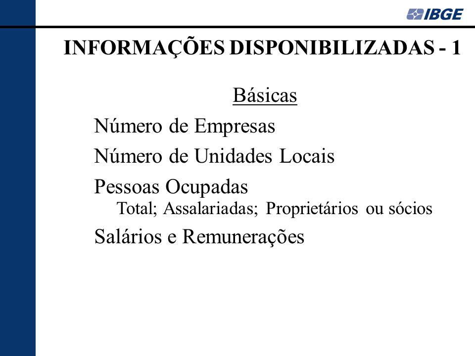 INFORMAÇÕES DISPONIBILIZADAS - 1 Básicas Número de Empresas Número de Unidades Locais Pessoas Ocupadas Total; Assalariadas; Proprietários ou sócios Sa