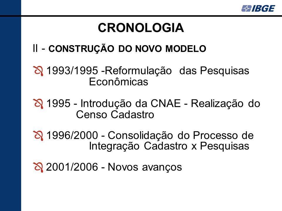 CRONOLOGIA II - CONSTRUÇÃO DO NOVO MODELO Ô 1993/1995 -Reformulação das Pesquisas Econômicas Ô 1995 - Introdução da CNAE - Realização do Censo Cadastr