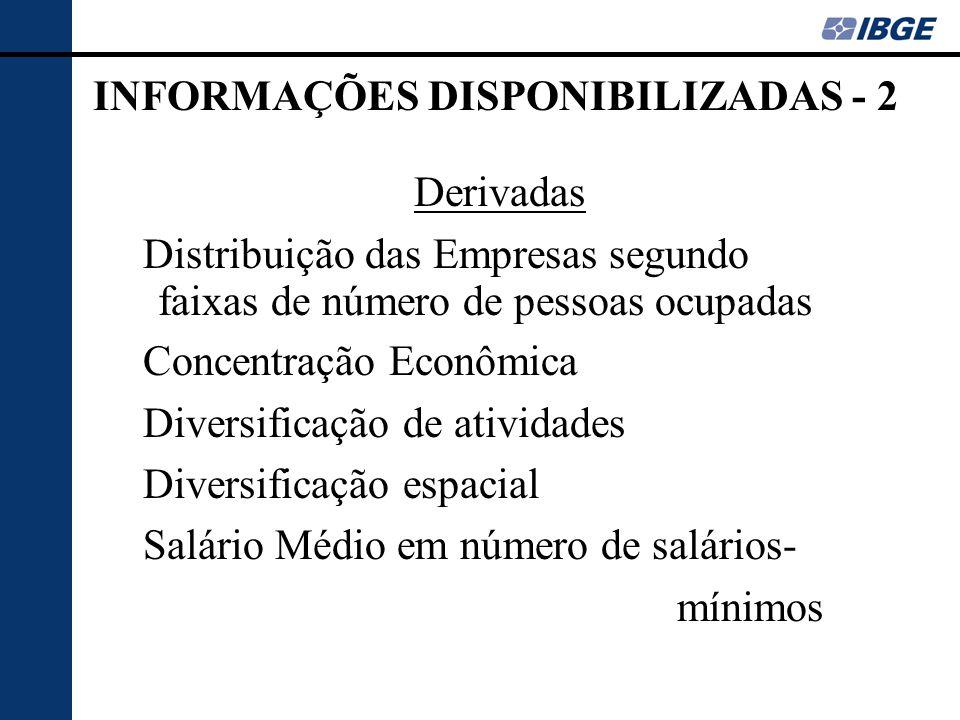 Derivadas Distribuição das Empresas segundo faixas de número de pessoas ocupadas Concentração Econômica Diversificação de atividades Diversificação es