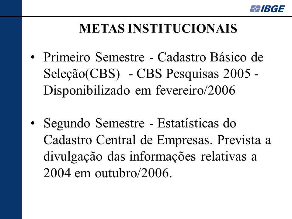 METAS INSTITUCIONAIS Primeiro Semestre - Cadastro Básico de Seleção(CBS) - CBS Pesquisas 2005 - Disponibilizado em fevereiro/2006 Segundo Semestre - E