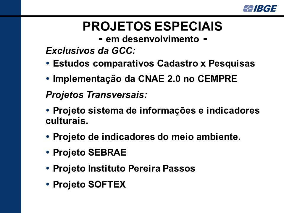 Exclusivos da GCC:  Estudos comparativos Cadastro x Pesquisas  Implementação da CNAE 2.0 no CEMPRE Projetos Transversais:  Projeto sistema de infor