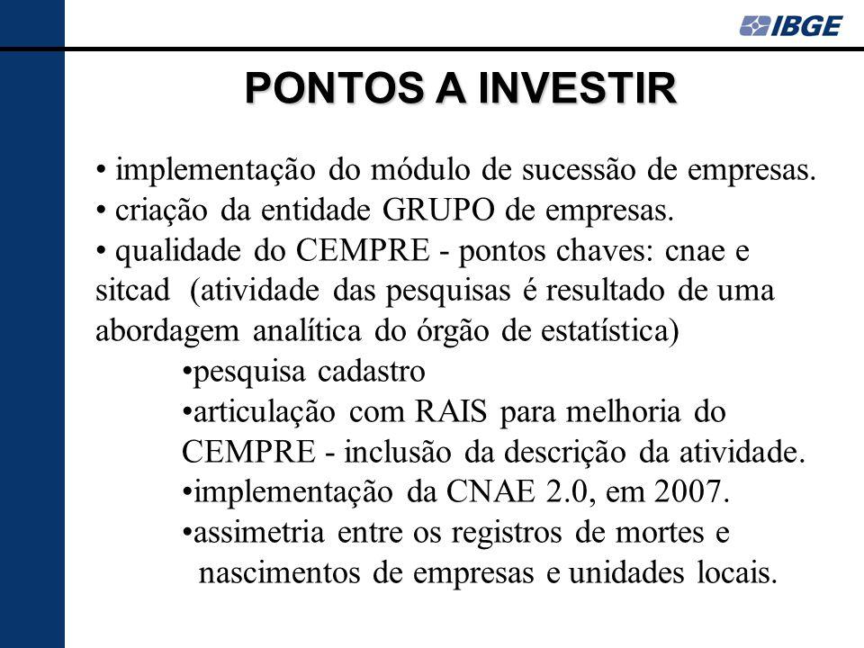PONTOS A INVESTIR implementação do módulo de sucessão de empresas. criação da entidade GRUPO de empresas. qualidade do CEMPRE - pontos chaves: cnae e