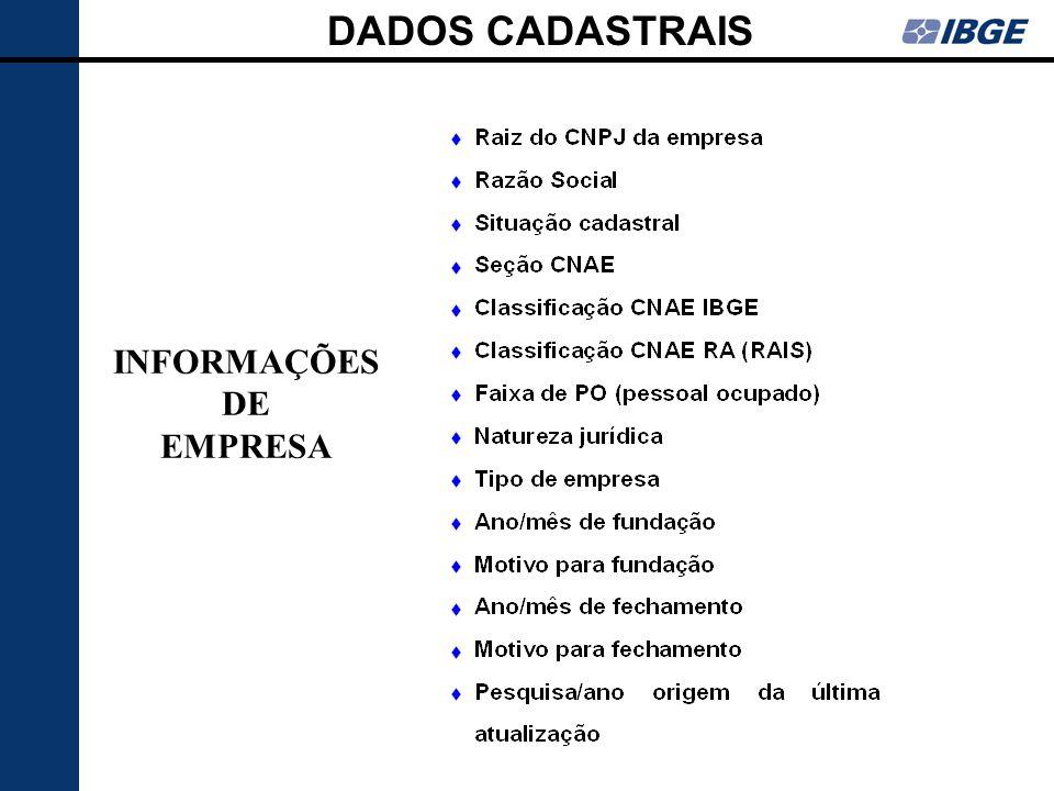 CRITÉRIO PARA IDENTIFICAÇÃO DE ATIVOS/INATIVOS São consideradas ativas empresas e unidades locais com situação CNPJ ativa ou inapta que apresentaram declaração da RAIS no ano base, bem como aquelas em operação nas pesquisas IBGE.