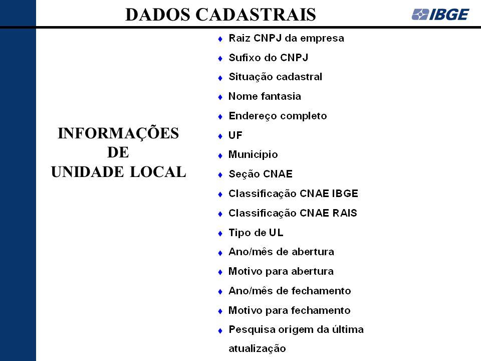 PROCESSO PERMANENTE DE CRÍTICA ENDEREÇO/UF/MUN Menos de 5 posições Validação CEP x UF/município Confronto ano a ano Informações suspeitas