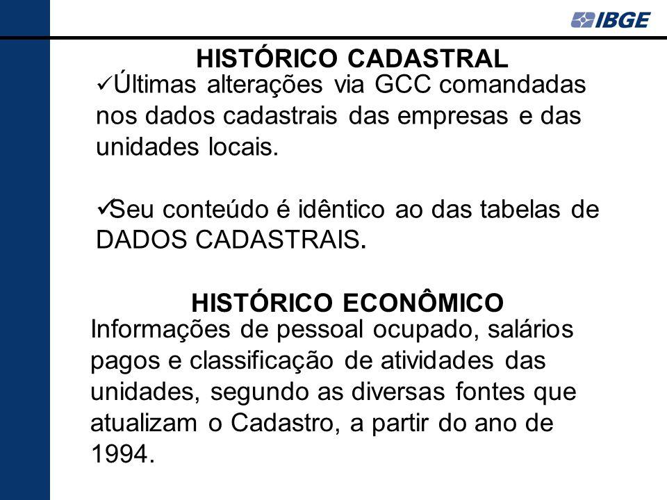 HISTÓRICO CADASTRAL Últimas alterações via GCC comandadas nos dados cadastrais das empresas e das unidades locais. Seu conteúdo é idêntico ao das tabe