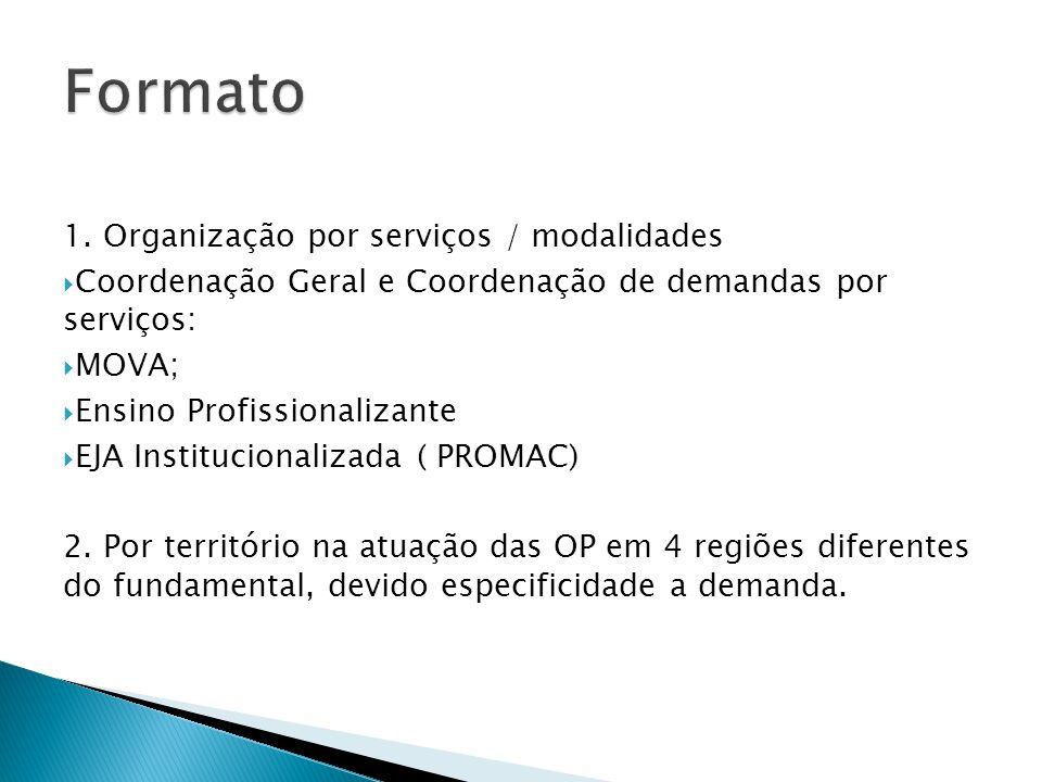 1. Organização por serviços / modalidades  Coordenação Geral e Coordenação de demandas por serviços:  MOVA;  Ensino Profissionalizante  EJA Instit
