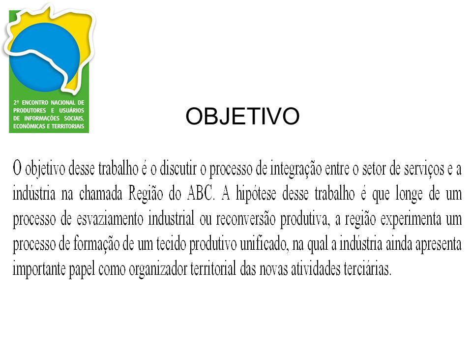 Valor Adicionado dos Serviços, por Setores da Atividade Econômica Região do ABC Paulista 2001 Fonte: Fundação Seade.