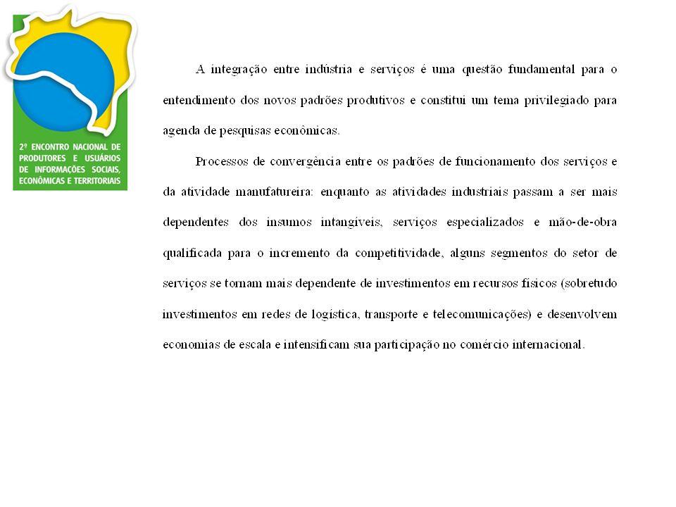 Fonte: Fundação Seade.