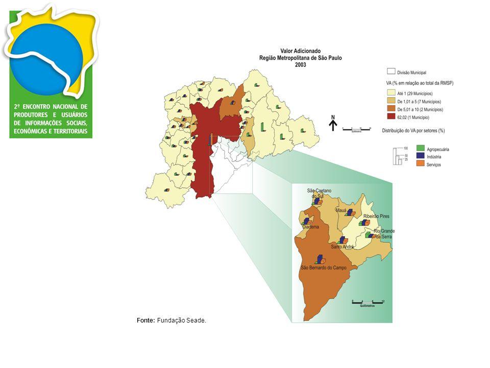 Produto Interno Bruto, por Municípios Região do ABC 2003 Em % Fonte: Fundação Seade.