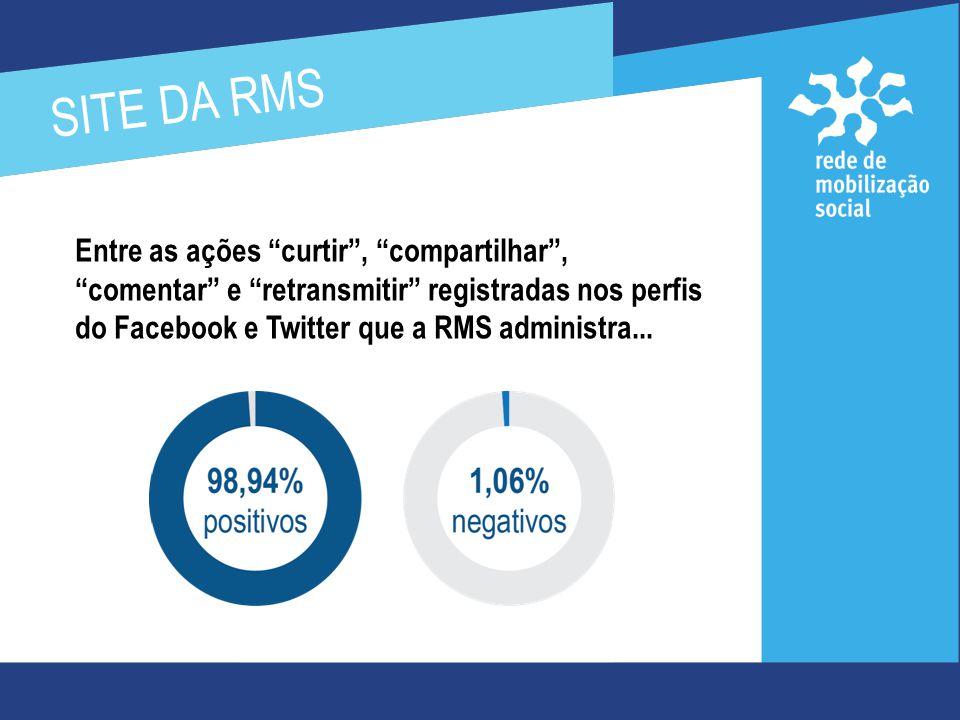 SITE DA RMS 8.446 foi o número de usuários alcançados segundo a ferramenta Tweetreach.