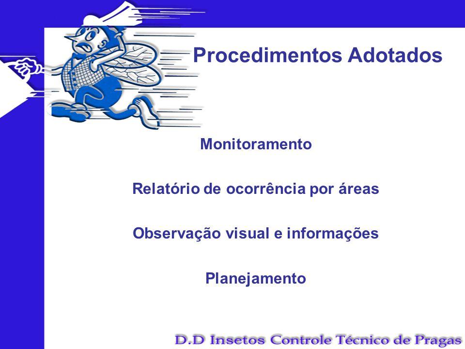Procedimentos Adotados Monitoramento Relatório de ocorrência por áreas Observação visual e informações Planejamento