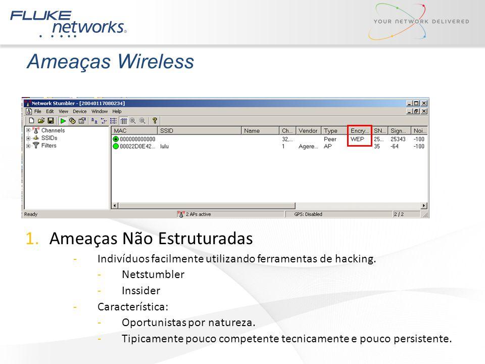 Ameaças Wireless 1.Ameaças Não Estruturadas -Indivíduos facilmente utilizando ferramentas de hacking. -Netstumbler -Inssider -Característica: -Oportun