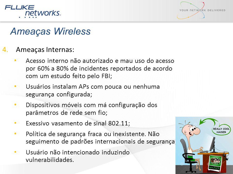 Ameaças Wireless 4.Ameaças Internas: Acesso interno não autorizado e mau uso do acesso por 60% a 80% de incidentes reportados de acordo com um estudo