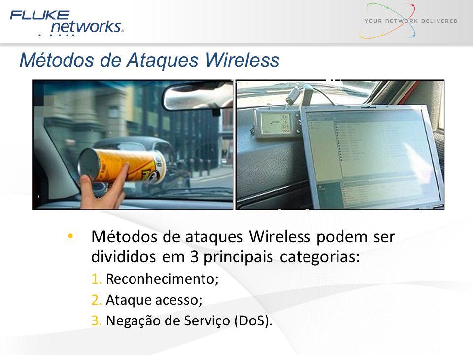 Métodos de Ataques Wireless Métodos de ataques Wireless podem ser divididos em 3 principais categorias: 1.Reconhecimento; 2.Ataque acesso; 3.Negação d