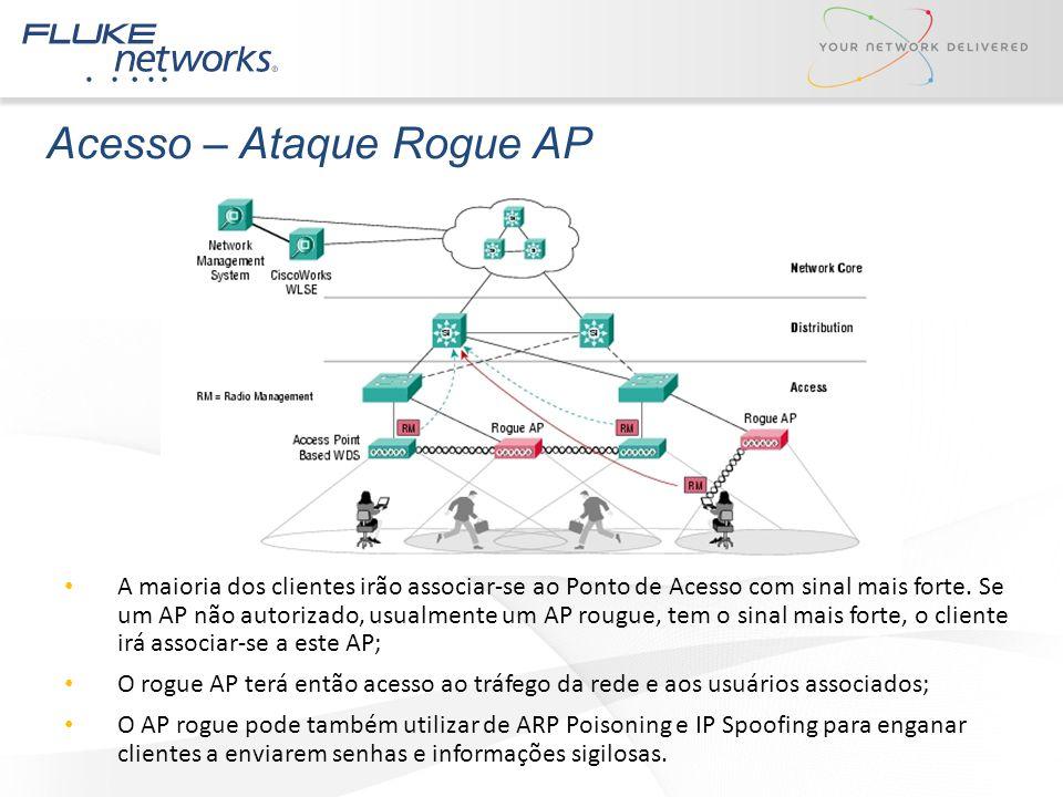 Acesso – Ataque Rogue AP A maioria dos clientes irão associar-se ao Ponto de Acesso com sinal mais forte. Se um AP não autorizado, usualmente um AP ro