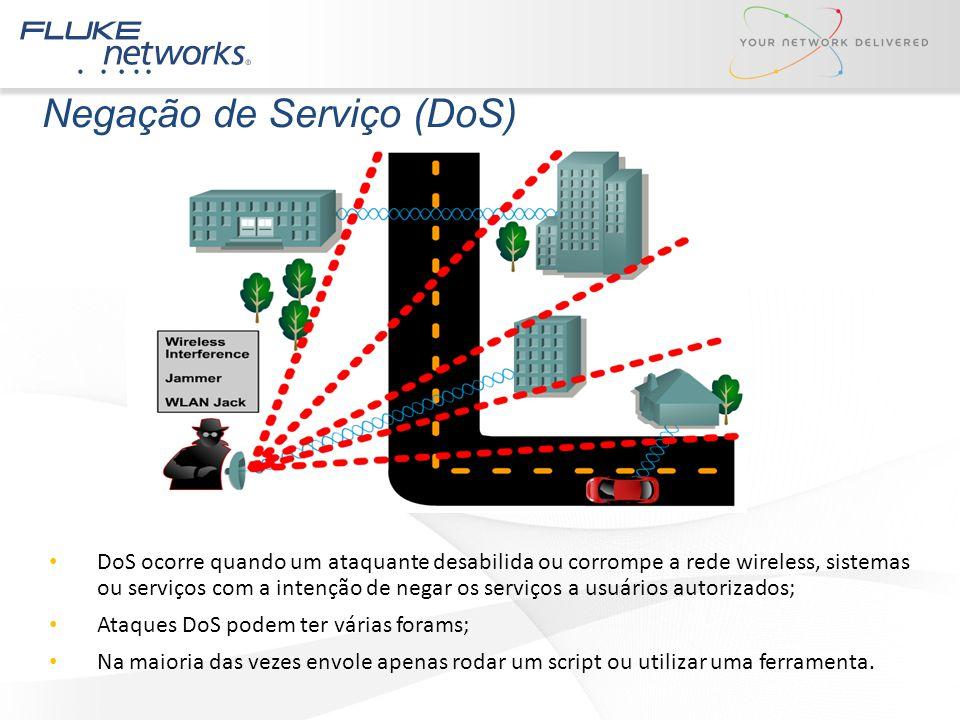 Negação de Serviço (DoS) DoS ocorre quando um ataquante desabilida ou corrompe a rede wireless, sistemas ou serviços com a intenção de negar os serviç