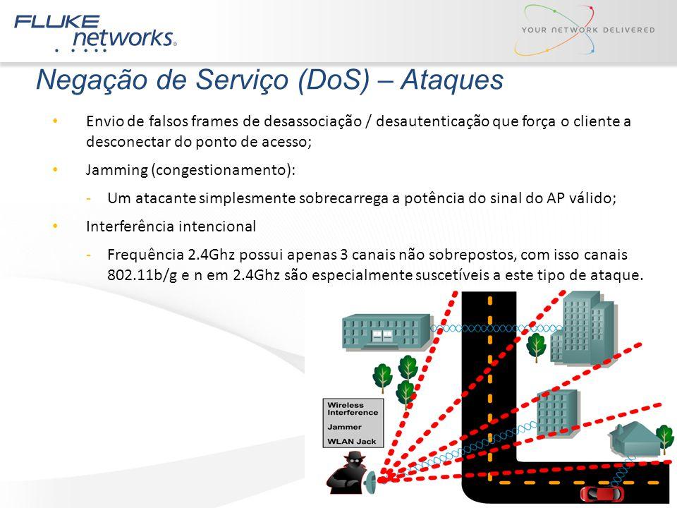 Envio de falsos frames de desassociação / desautenticação que força o cliente a desconectar do ponto de acesso; Jamming (congestionamento): -Um atacan