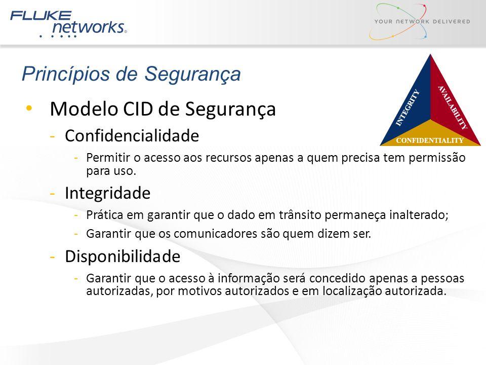 Princípios de Segurança Modelo CID de Segurança -Confidencialidade -Permitir o acesso aos recursos apenas a quem precisa tem permissão para uso. -Inte