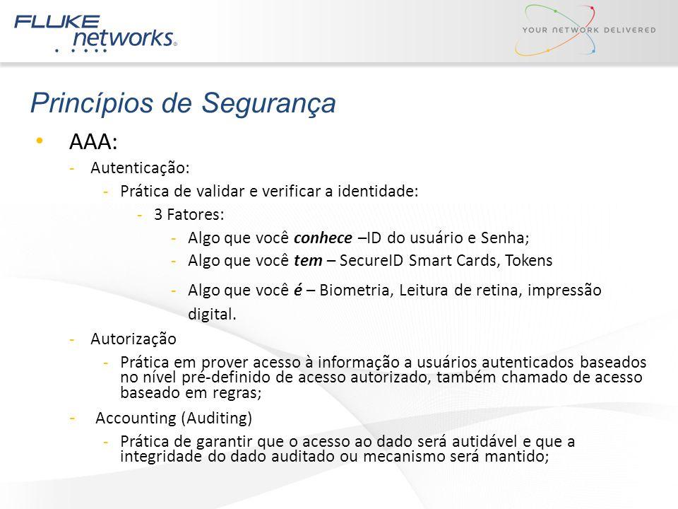 Princípios de Segurança AAA: -Autenticação: -Prática de validar e verificar a identidade: -3 Fatores: -Algo que você conhece –ID do usuário e Senha; -