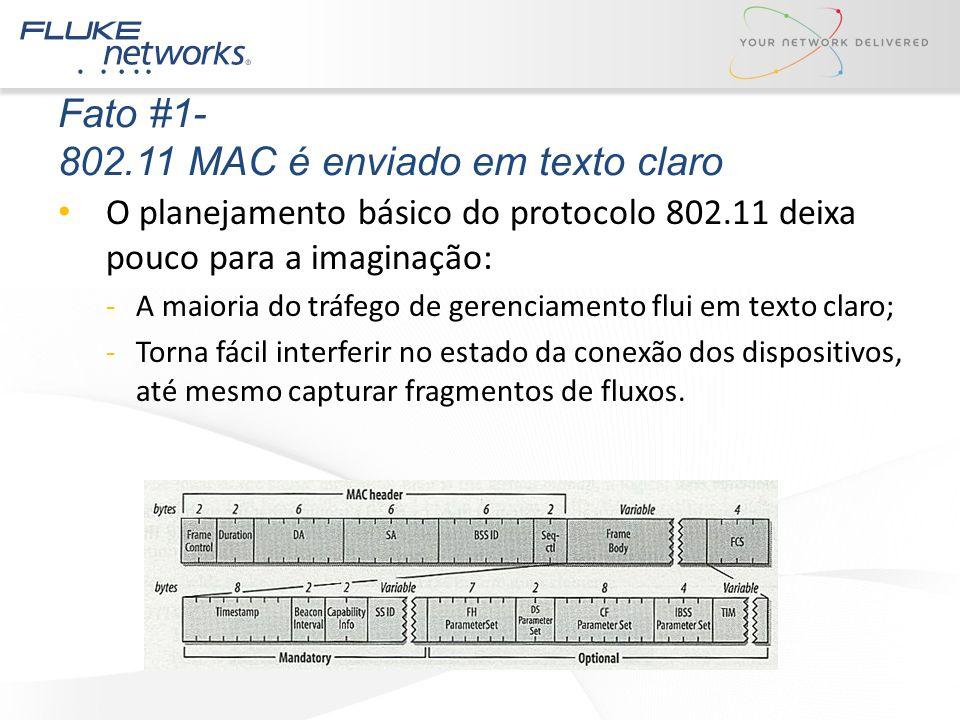 Fato #1- 802.11 MAC é enviado em texto claro O planejamento básico do protocolo 802.11 deixa pouco para a imaginação: -A maioria do tráfego de gerenci