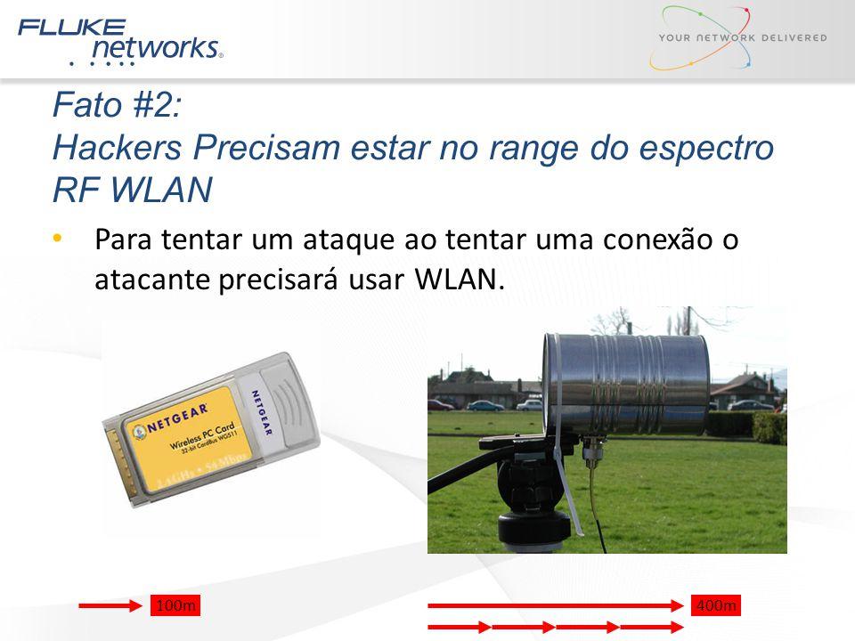 100m Fato #2: Hackers Precisam estar no range do espectro RF WLAN Para tentar um ataque ao tentar uma conexão o atacante precisará usar WLAN. 400m