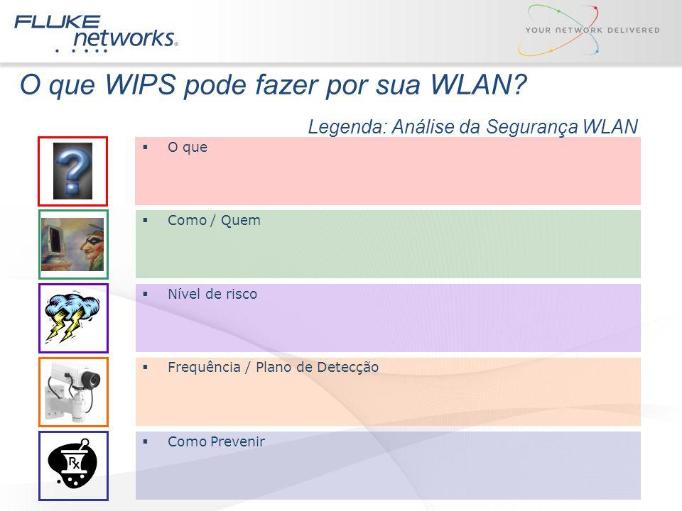 O que WIPS pode fazer por sua WLAN?  Como / Quem  Nível de risco  Frequência / Plano de Detecção  Como Prevenir  O que Legenda: Análise da Segura