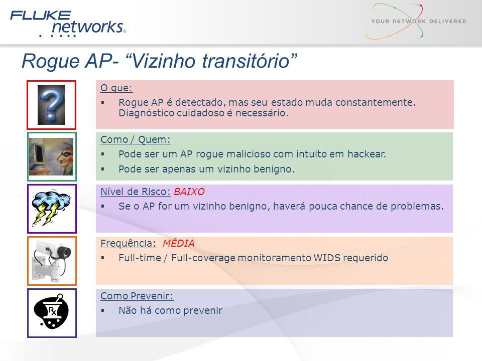 """Rogue AP- """"Vizinho transitório"""" Como / Quem:  Pode ser um AP rogue malicioso com intuito em hackear.  Pode ser apenas um vizinho benigno. Nível de R"""
