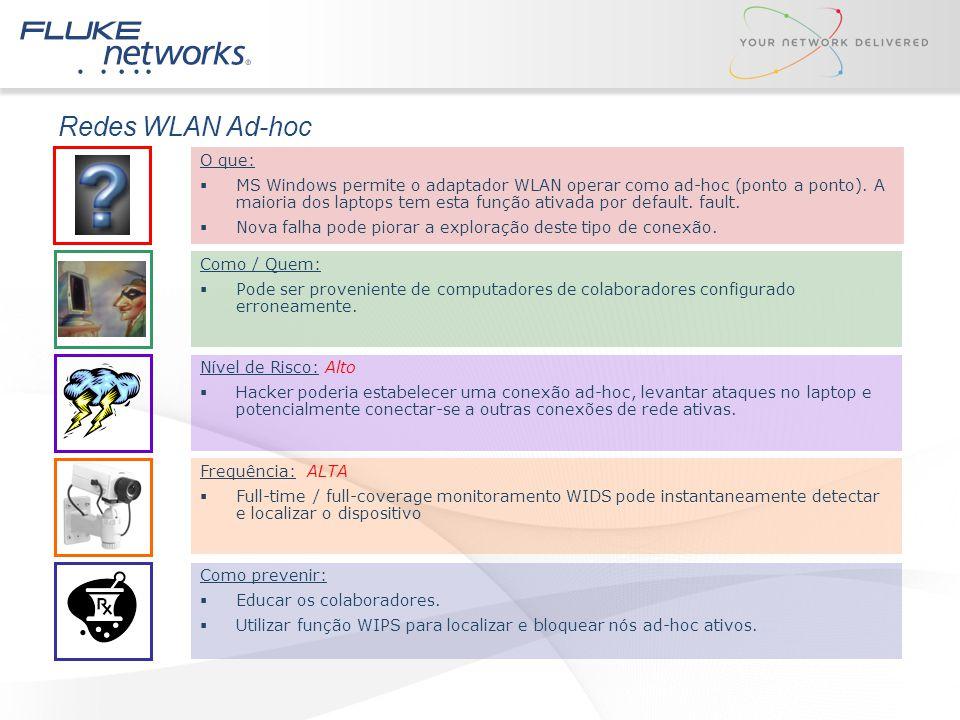 Redes WLAN Ad-hoc Como / Quem:  Pode ser proveniente de computadores de colaboradores configurado erroneamente. Nível de Risco: Alto  Hacker poderia