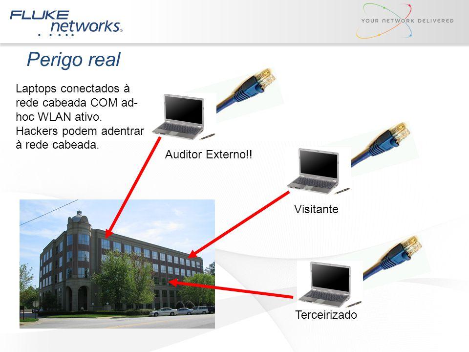 Perigo real Terceirizado Auditor Externo!! Visitante Laptops conectados à rede cabeada COM ad- hoc WLAN ativo. Hackers podem adentrar à rede cabeada.