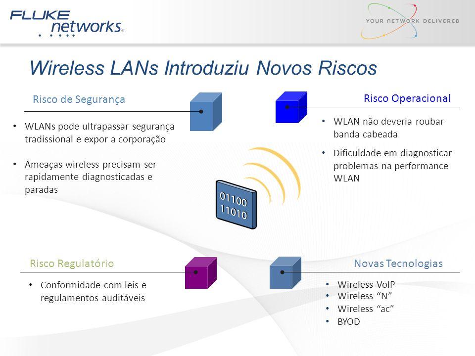 Wireless LANs Introduziu Novos Riscos Risco de Segurança WLANs pode ultrapassar segurança tradissional e expor a corporação Ameaças wireless precisam