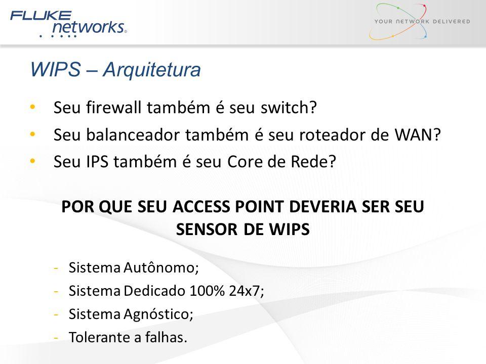 WIPS – Arquitetura Seu firewall também é seu switch? Seu balanceador também é seu roteador de WAN? Seu IPS também é seu Core de Rede? POR QUE SEU ACCE