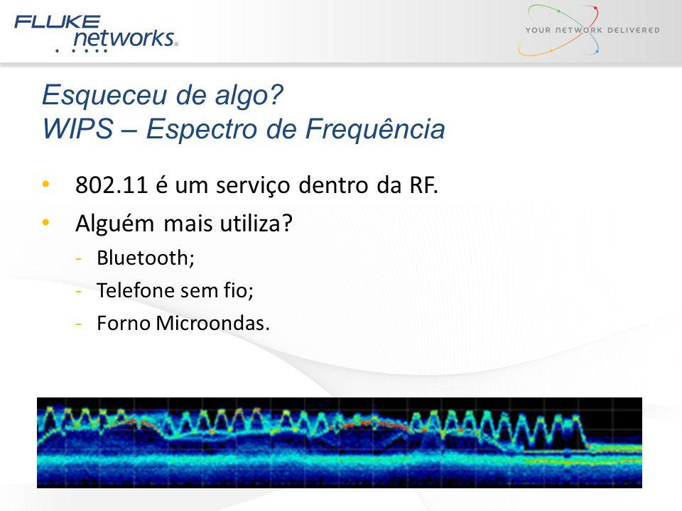 Esqueceu de algo? WIPS – Espectro de Frequência 802.11 é um serviço dentro da RF. Alguém mais utiliza? -Bluetooth; -Telefone sem fio; -Forno Microonda