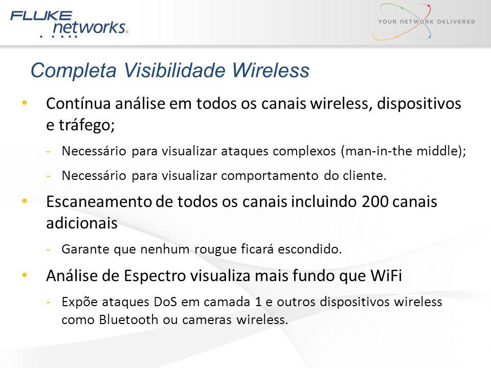 Completa Visibilidade Wireless Contínua análise em todos os canais wireless, dispositivos e tráfego; -Necessário para visualizar ataques complexos (ma