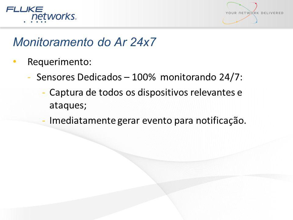 Monitoramento do Ar 24x7 Requerimento: -Sensores Dedicados – 100% monitorando 24/7: -Captura de todos os dispositivos relevantes e ataques; -Imediatam