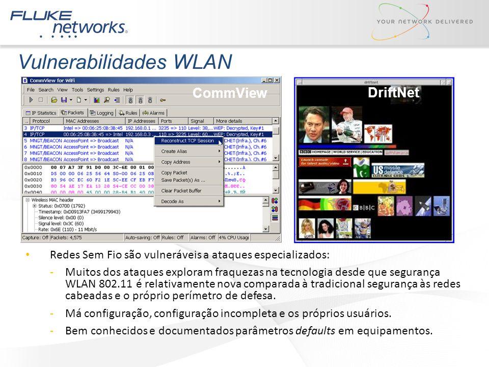 Vulnerabilidades WLAN Redes Sem Fio são vulneráveis a ataques especializados: -Muitos dos ataques exploram fraquezas na tecnologia desde que segurança