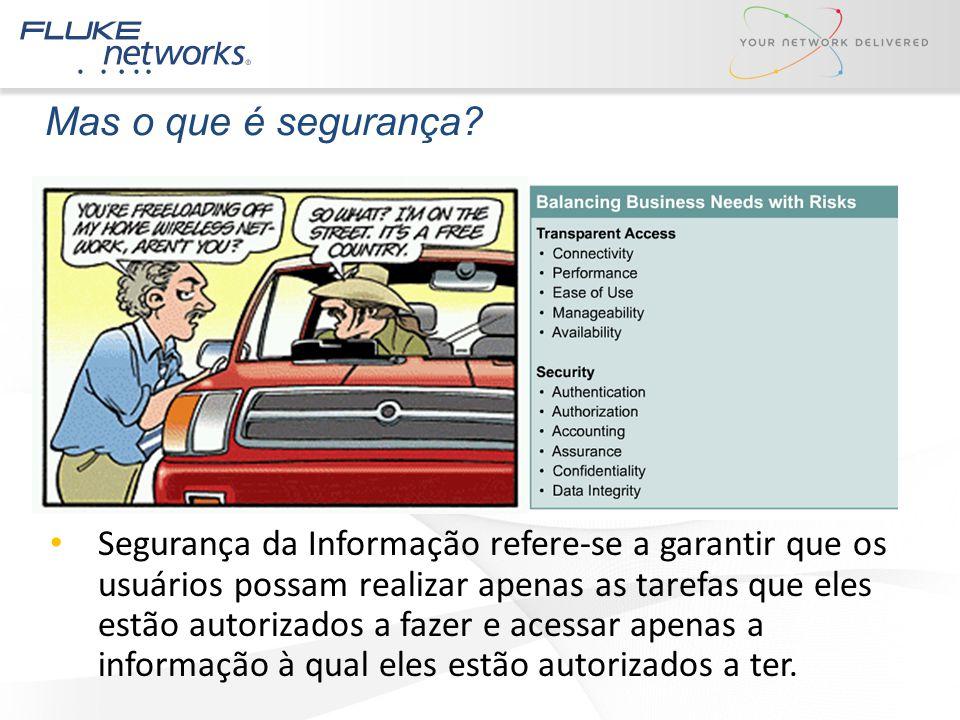 Mas o que é segurança? Segurança da Informação refere-se a garantir que os usuários possam realizar apenas as tarefas que eles estão autorizados a faz
