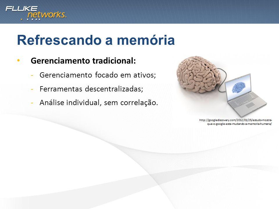 Gerenciamento tradicional: -Gerenciamento focado em ativos; -Ferramentas descentralizadas; -Análise individual, sem correlação. Refrescando a memória
