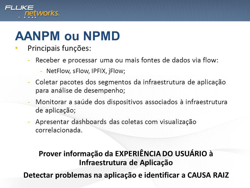 Principais funções: -Receber e processar uma ou mais fontes de dados via flow: -NetFlow, sFlow, IPFIX, jFlow; -Coletar pacotes dos segmentos da infrae
