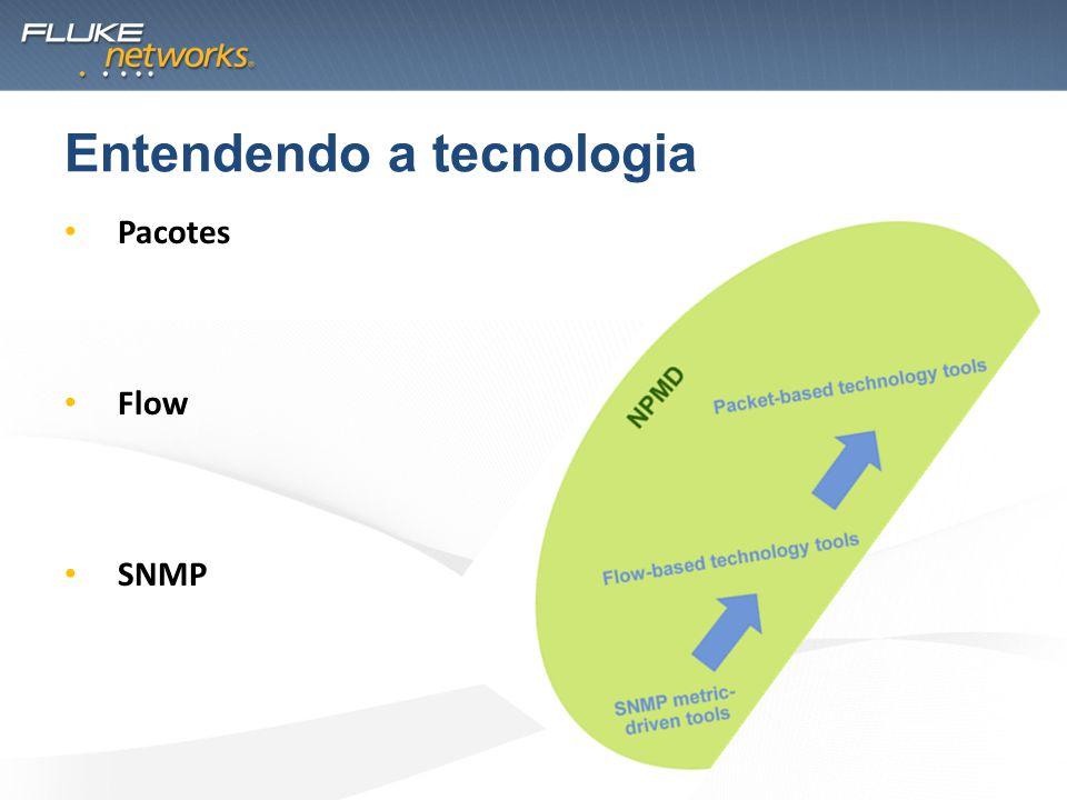 Pacotes Flow SNMP Entendendo a tecnologia