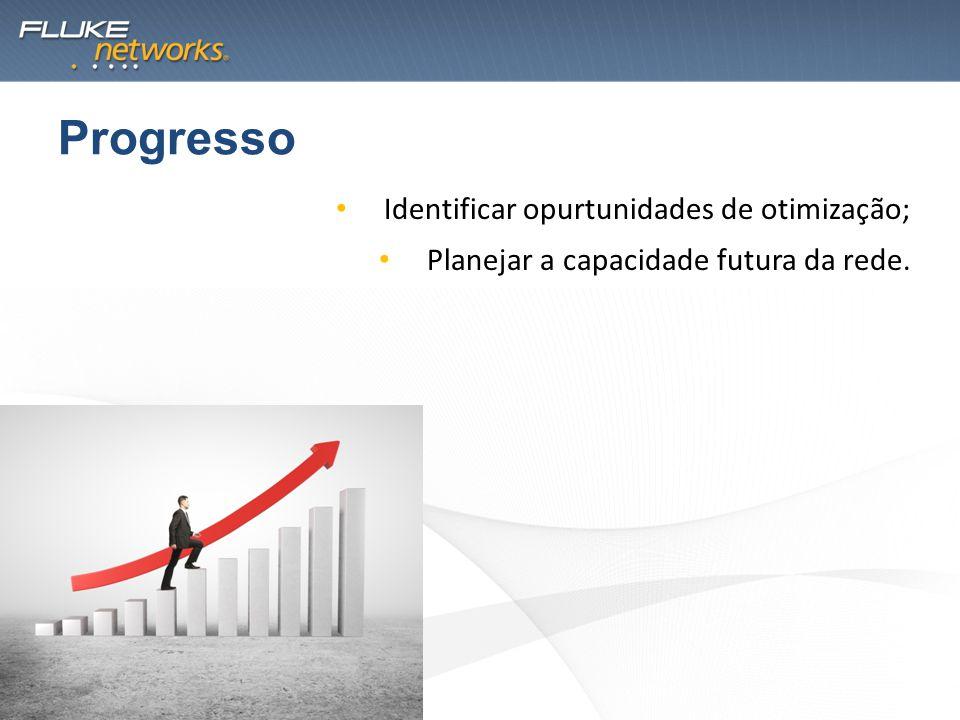 Identificar opurtunidades de otimização; Planejar a capacidade futura da rede. Progresso