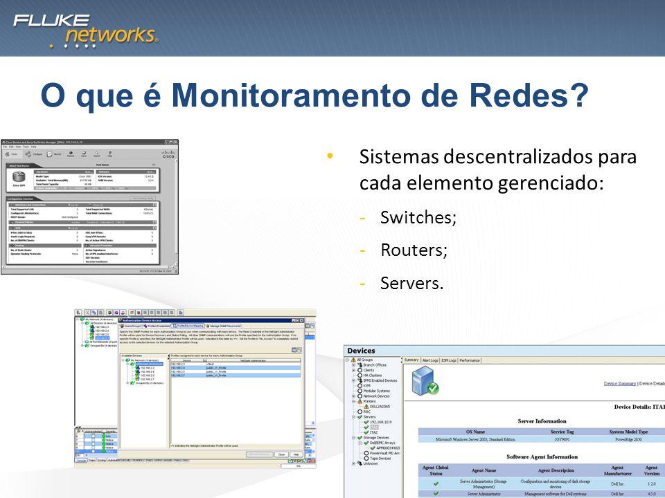 SNMP – Simple Network Management Protocol; Coleta frequente de informações de elementos de rede para checar utilização e saúde.