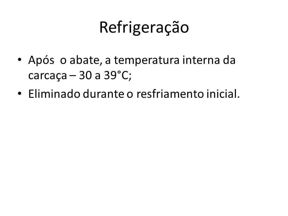 Refrigeração Após o abate, a temperatura interna da carcaça – 30 a 39°C; Eliminado durante o resfriamento inicial.