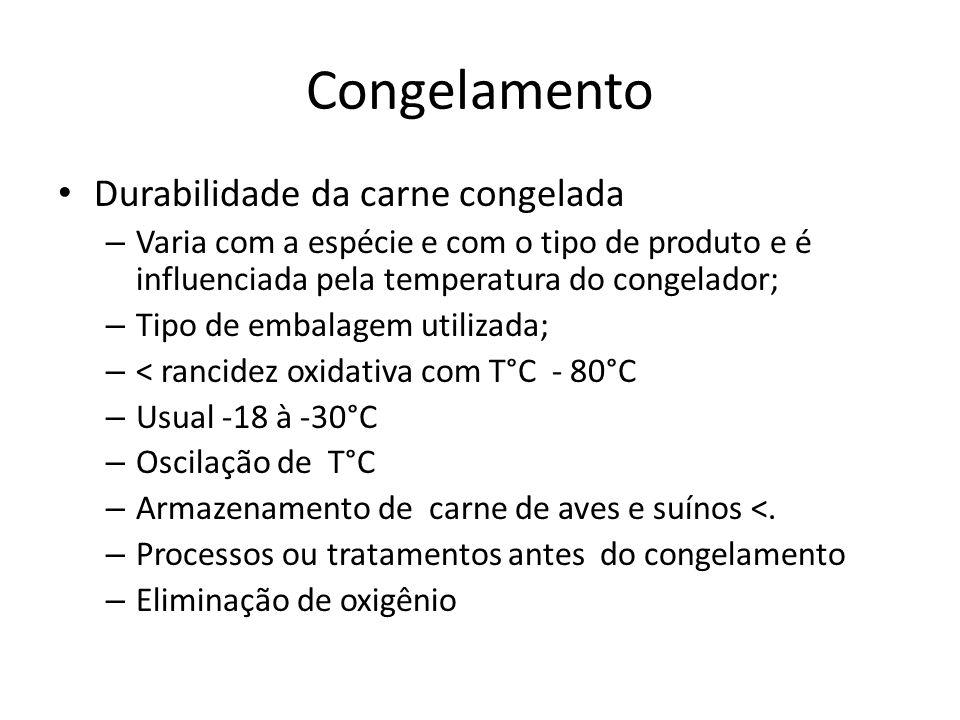 Congelamento Durabilidade da carne congelada – Varia com a espécie e com o tipo de produto e é influenciada pela temperatura do congelador; – Tipo de