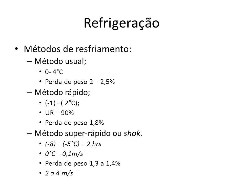 Refrigeração Métodos de resfriamento: – Método usual; 0- 4°C Perda de peso 2 – 2,5% – Método rápido; (-1) –( 2°C); UR – 90% Perda de peso 1,8% – Métod