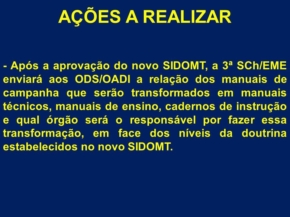 AÇÕES A REALIZAR - As atividades doutrinárias previstas pelos ODS/OADI para realização em 2013 deverão ser informadas à 3ª SCh/EME, para fins de acompanhamento, até 24 de outubro de 2012.